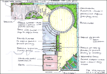 Garden Design Layout rose garden design layout photo 4 happy birthday to my bill and a cookbook from michigan the Architects Sketch Of A Garden Design Layout